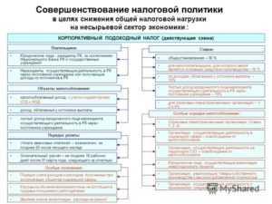 Важная информация про налогообложение нерезидентов РФ