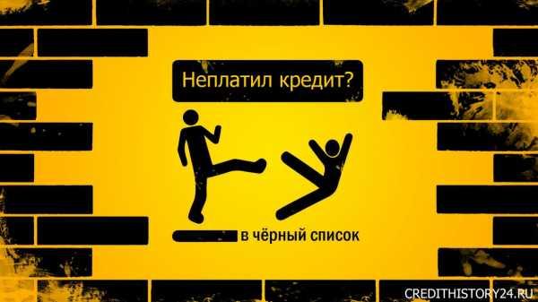 Коммерческие банки России (Русский Стандарт, Хоум Кредит Банк и др.).