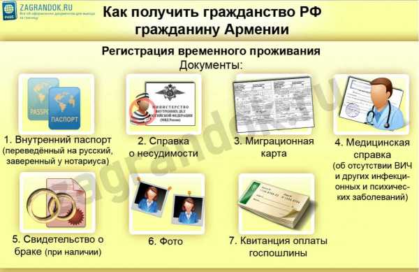 Как новорожденному получить гражданство россии