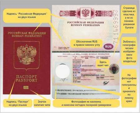 выдадут ли загранпаспорт если есть долги